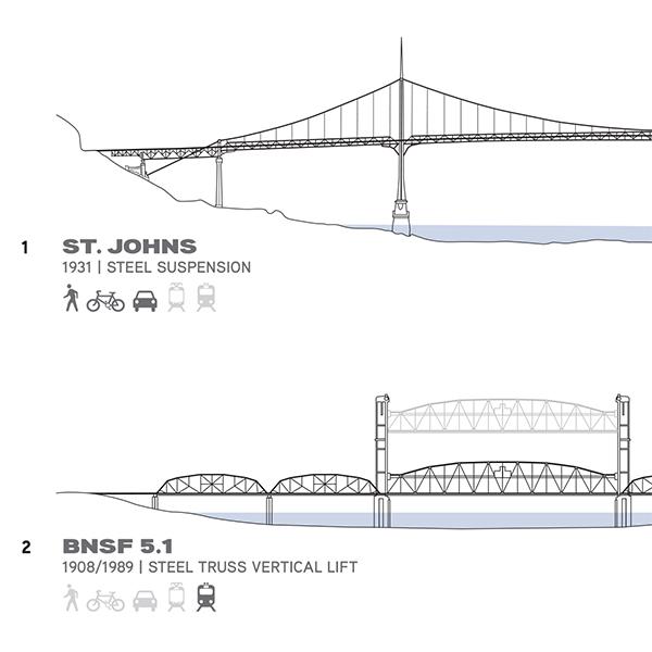 Detail of bridge linework