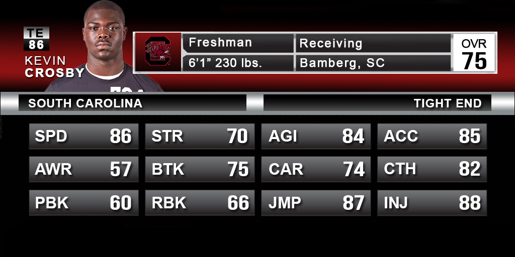 The first freshman to make the condensed video game roster. KC might be a couple years away from contributing with the current logjam of talent, but who knows? You may even slide him into the vacant FB position once Connor McLaurin's spot is filled by a walk-on you didn't recruit.