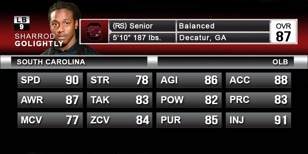 Underrated by most, EA Sports can't overlook the only returning All-SEC player from USC's 2013 defense. He'll be at the mercy of your defensive strategy though, as SPURs tend to be left at OLB.