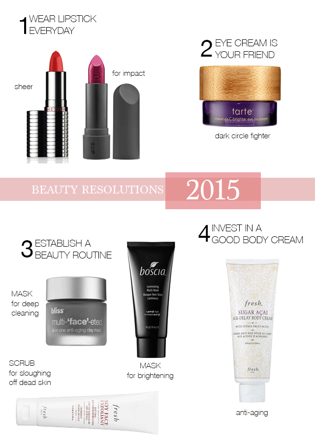 ROSE & IVY JOURNAL BEAUTY RESOLUTIONS 2015