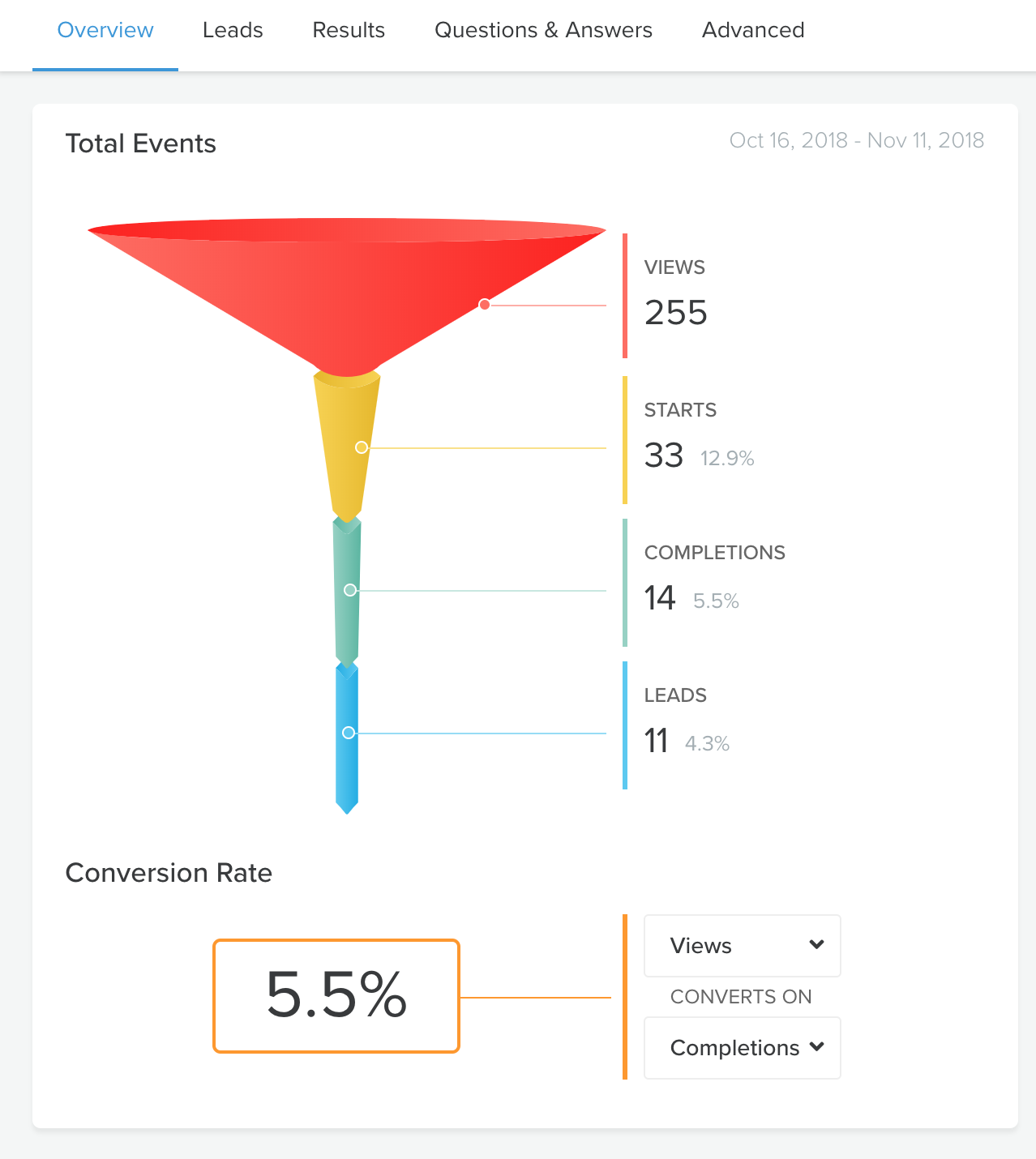 interact-quiz-analytics