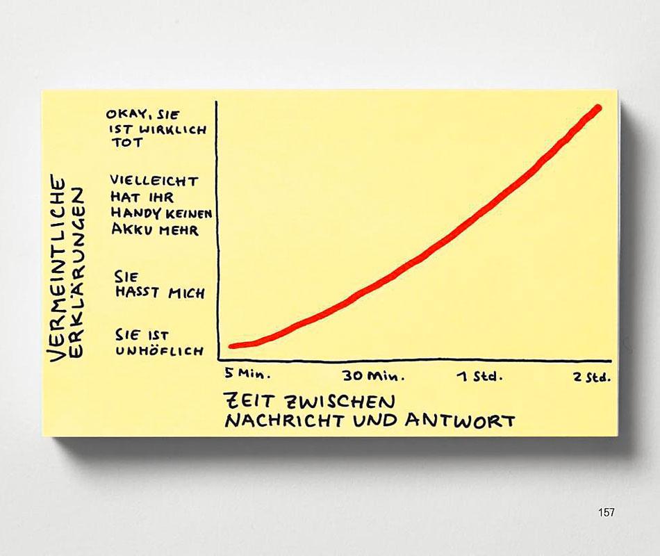 Chaz-Hutton-Selbstklebende-Wahrheiten-Dumont-S157-im-Blog-Seventytwo-von-wagner1972.jpg