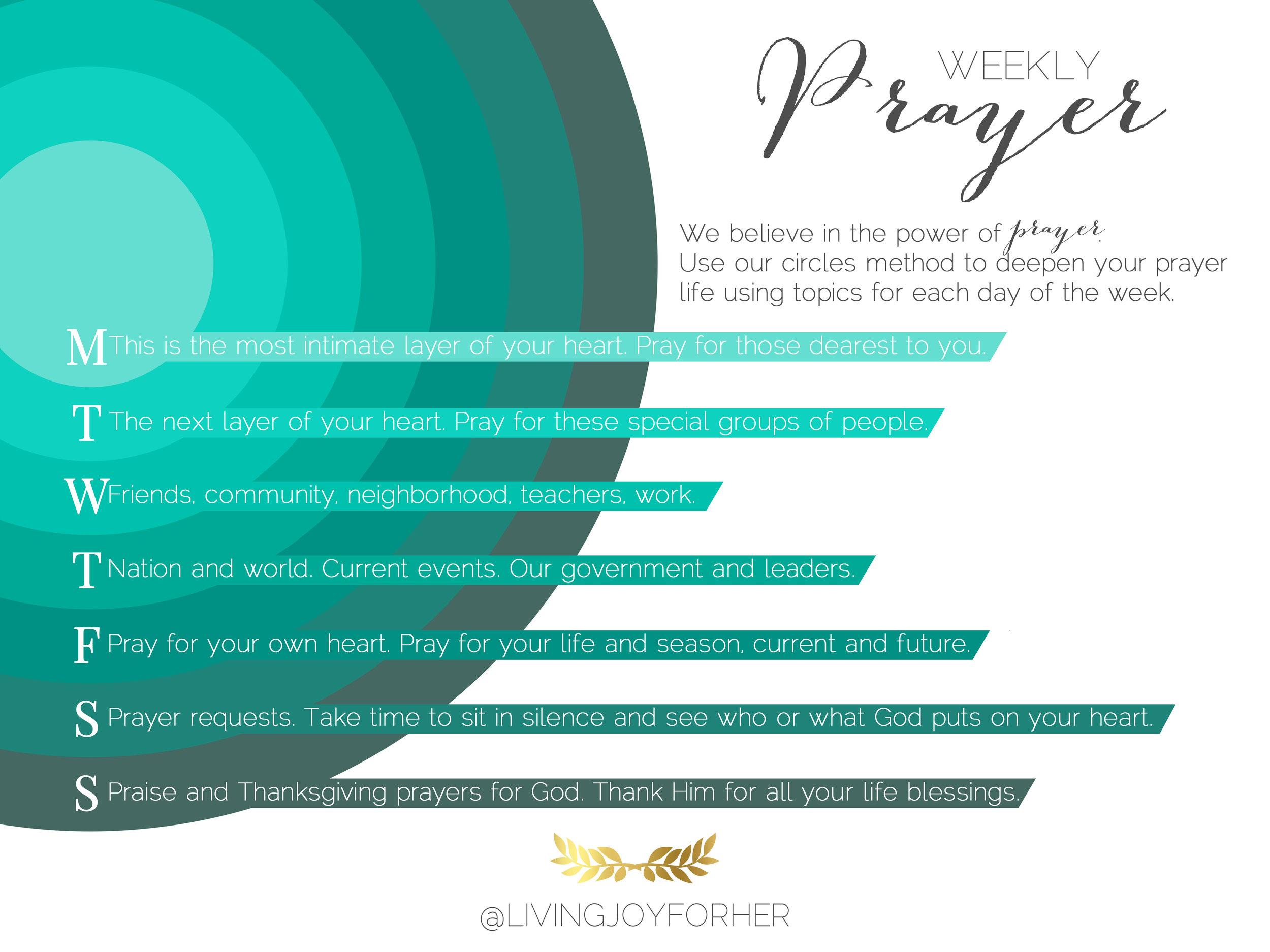 Prayer Infographic.jpg