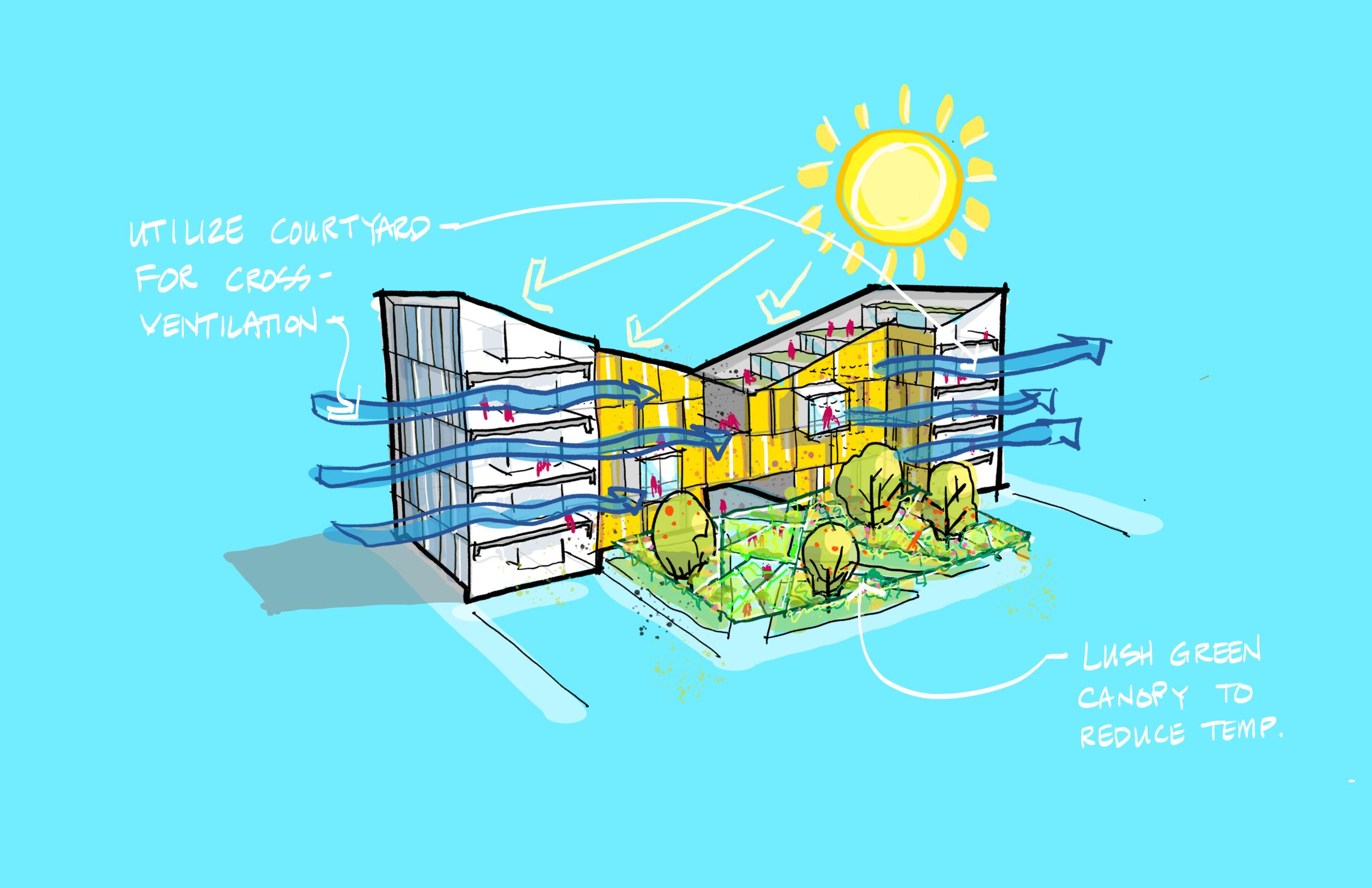 UCF_Courtyard.png