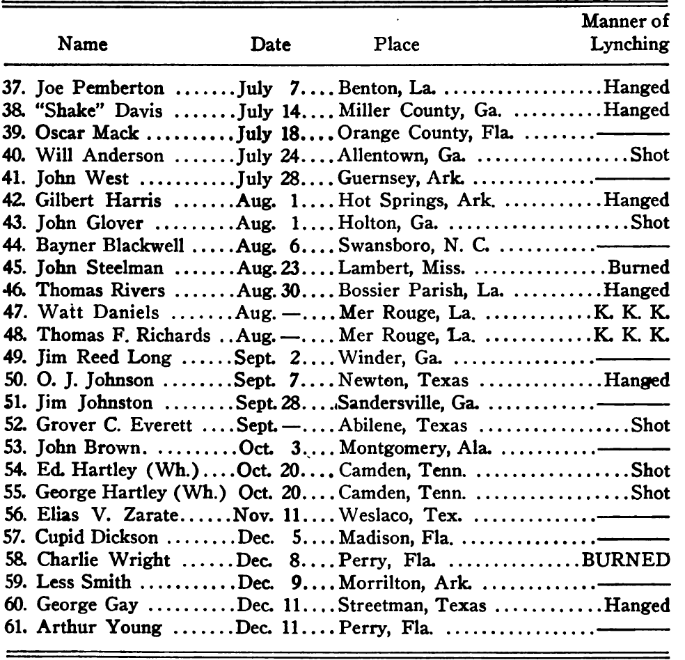NAACP 1922 Report-6.png