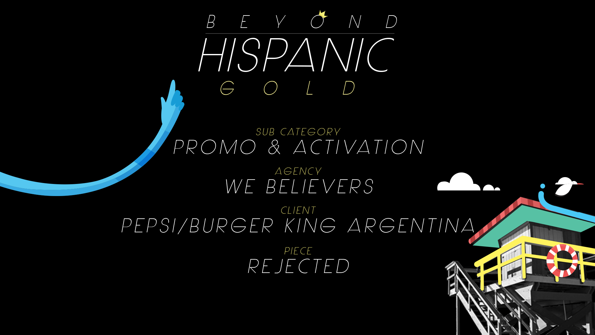 16.PLACAS GOLD-beyond hispa-PROMO-ACTIVATION.png