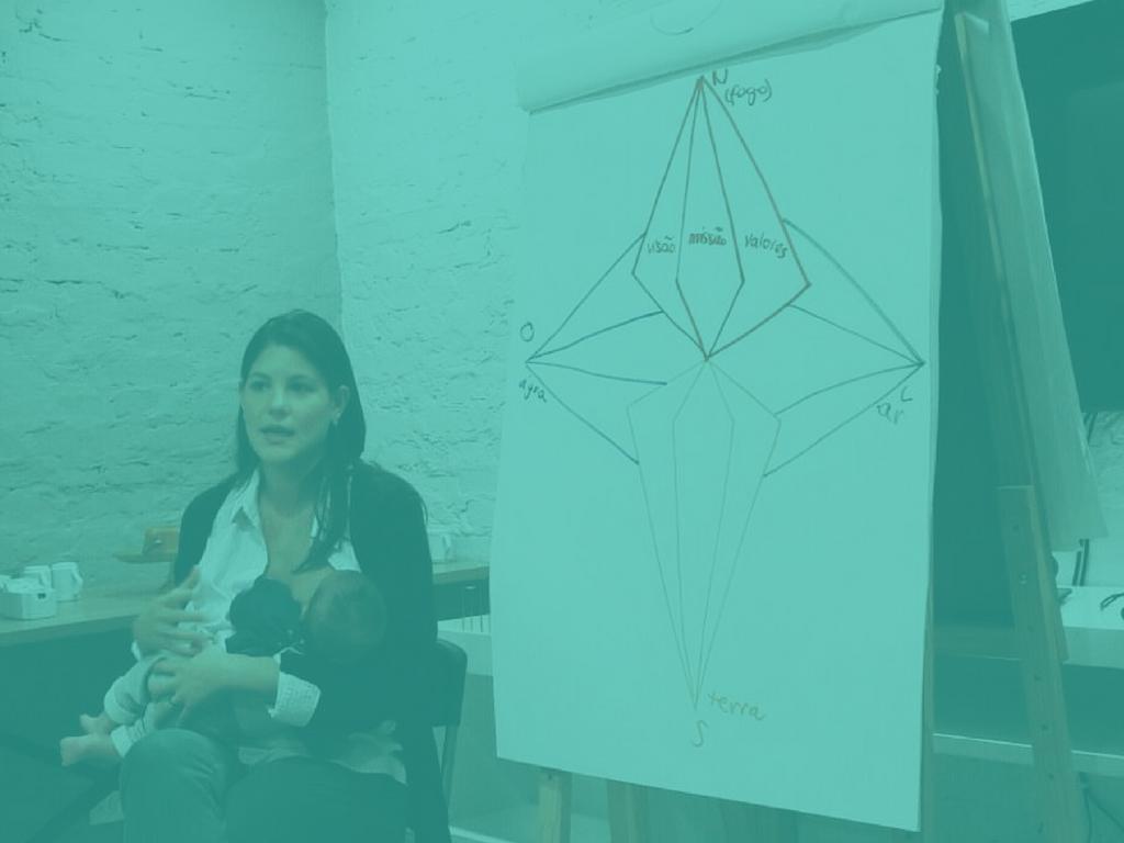 Workshop Bússola Interna - 1 encontro em grupo para conhecer os 12 aspectos que compõem um trabalho com significado e um estilo de vida com propósito.
