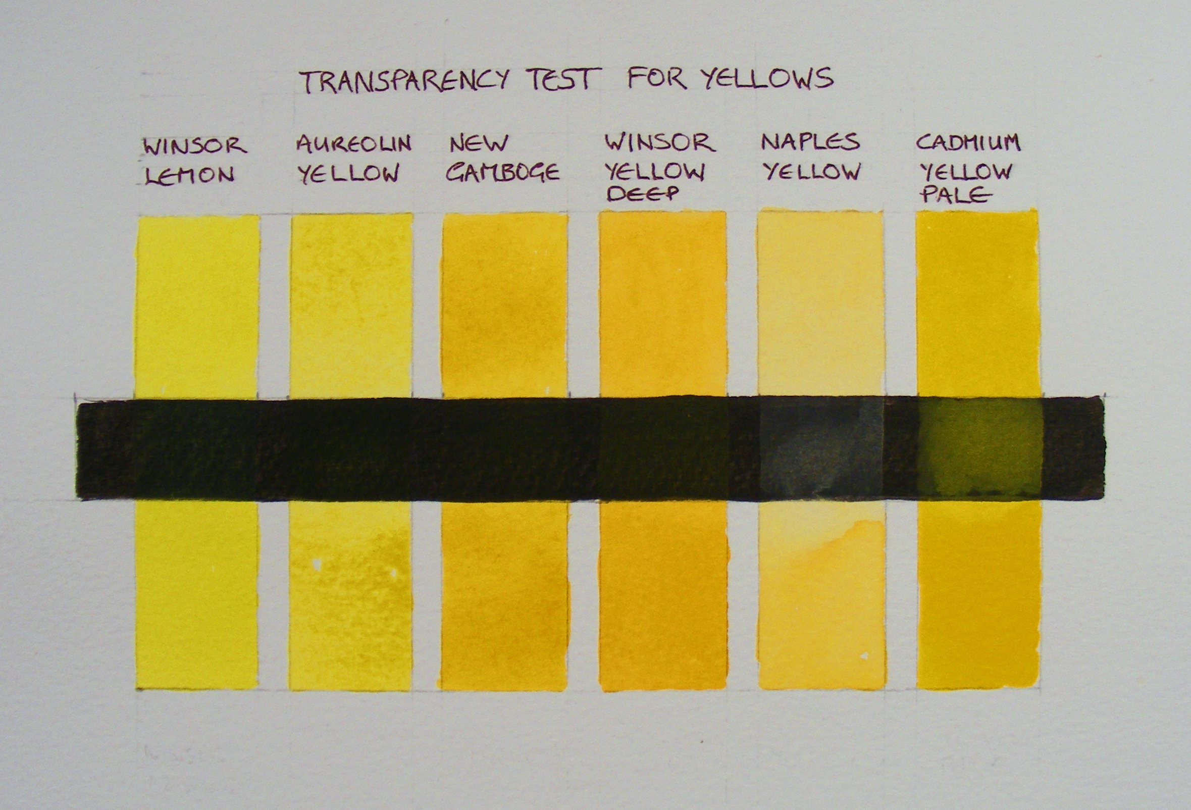 Transparency Test for Yellows.JPG