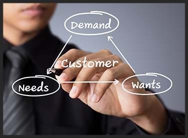 understanding customer needs for innovation