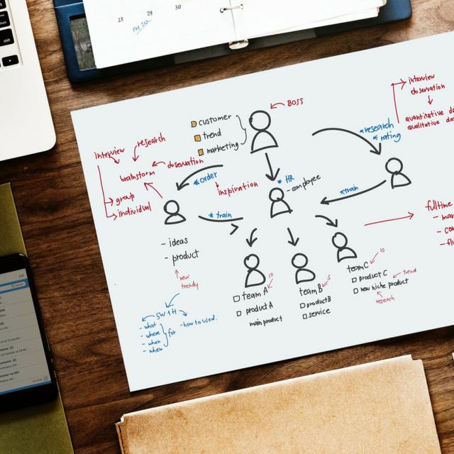 distribution-channel-management
