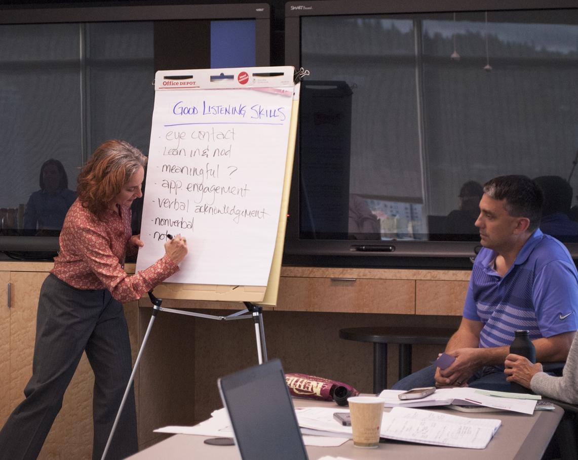 Team Building: Listening Skills