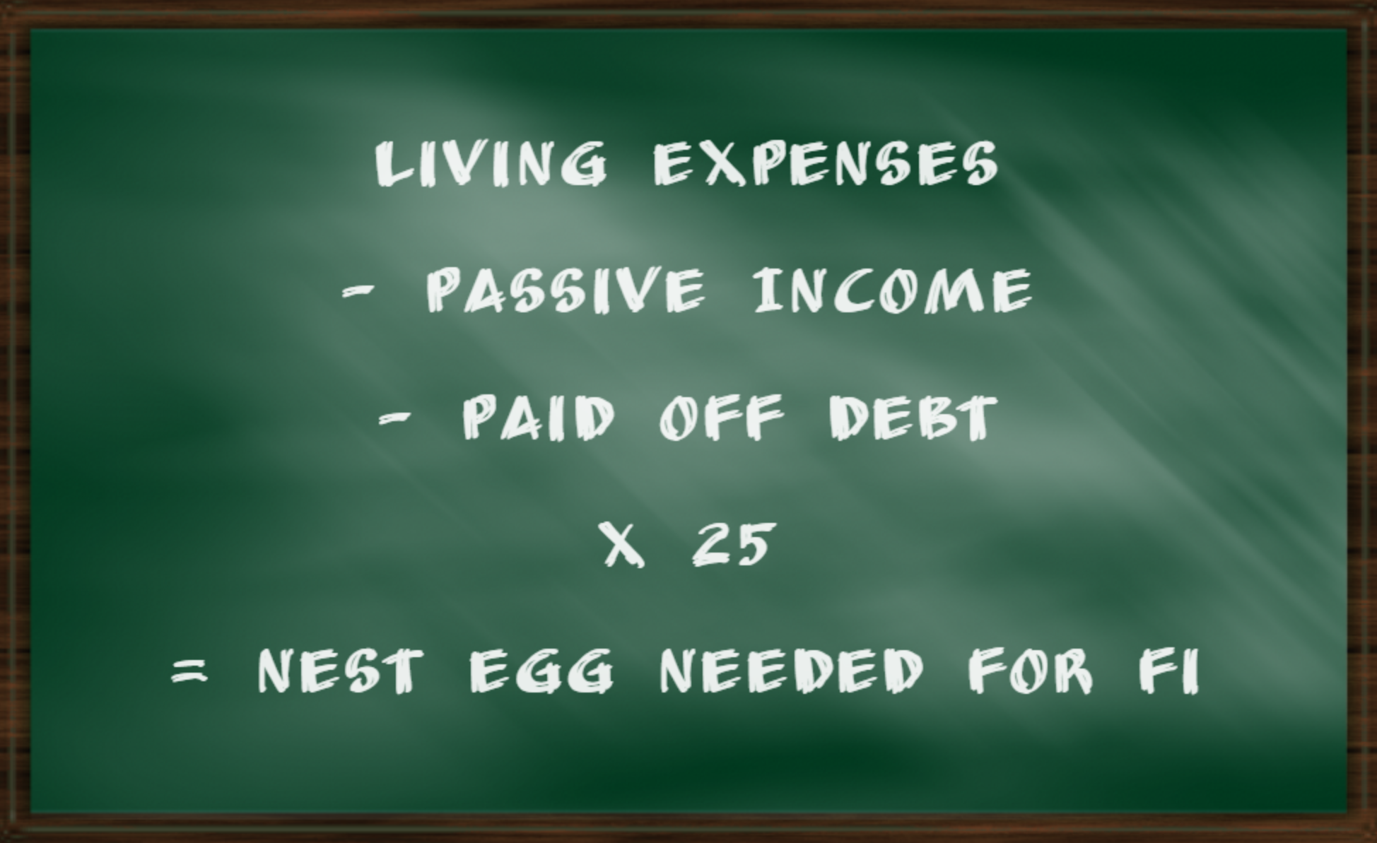 Annual Spending Needs - Annual Passive Income - Future Eliminated Debt Payments/Year x 25 = Investments Needed for Financial Freedom