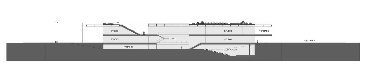 Section illustrating the position of the subterranean lecture hall, and the steps/theatre leading to the roof space. A wide ranging architectural and functional experience.