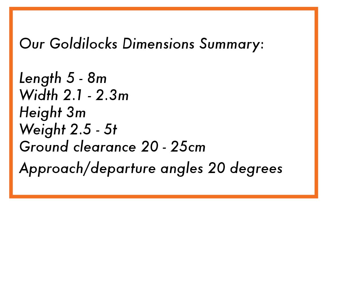 summary dimensions