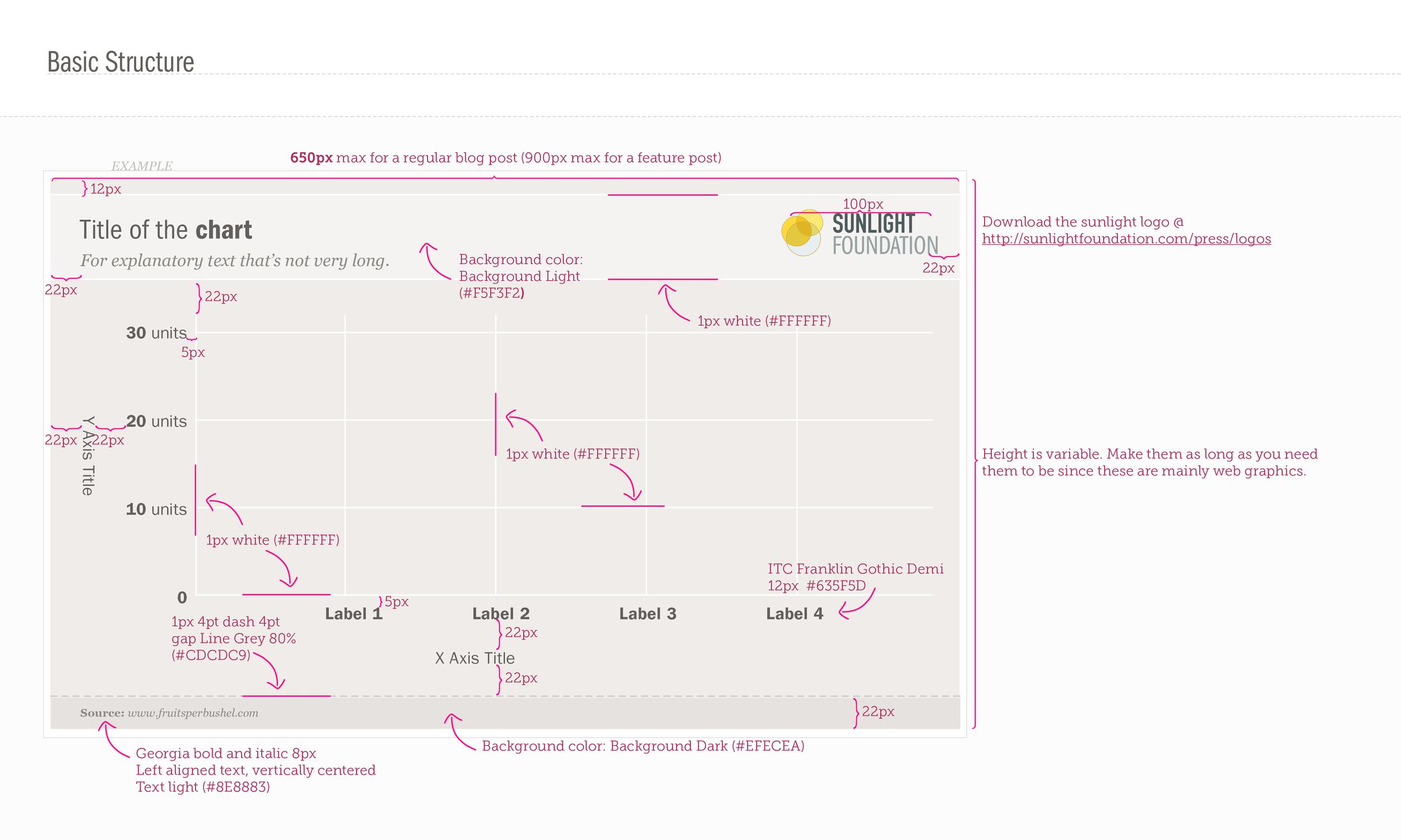 Bar Graph Basic Structure