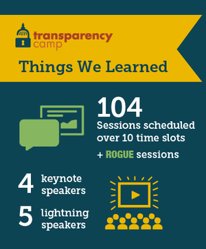 Things we learned at transparency camp graphic