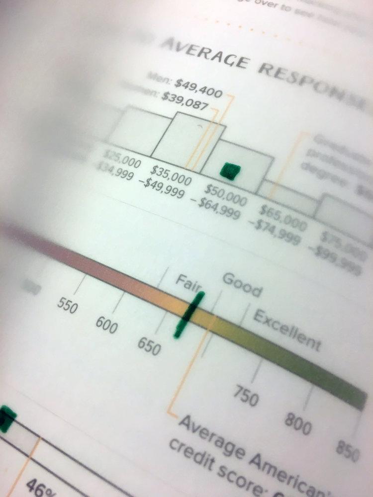my life through data score