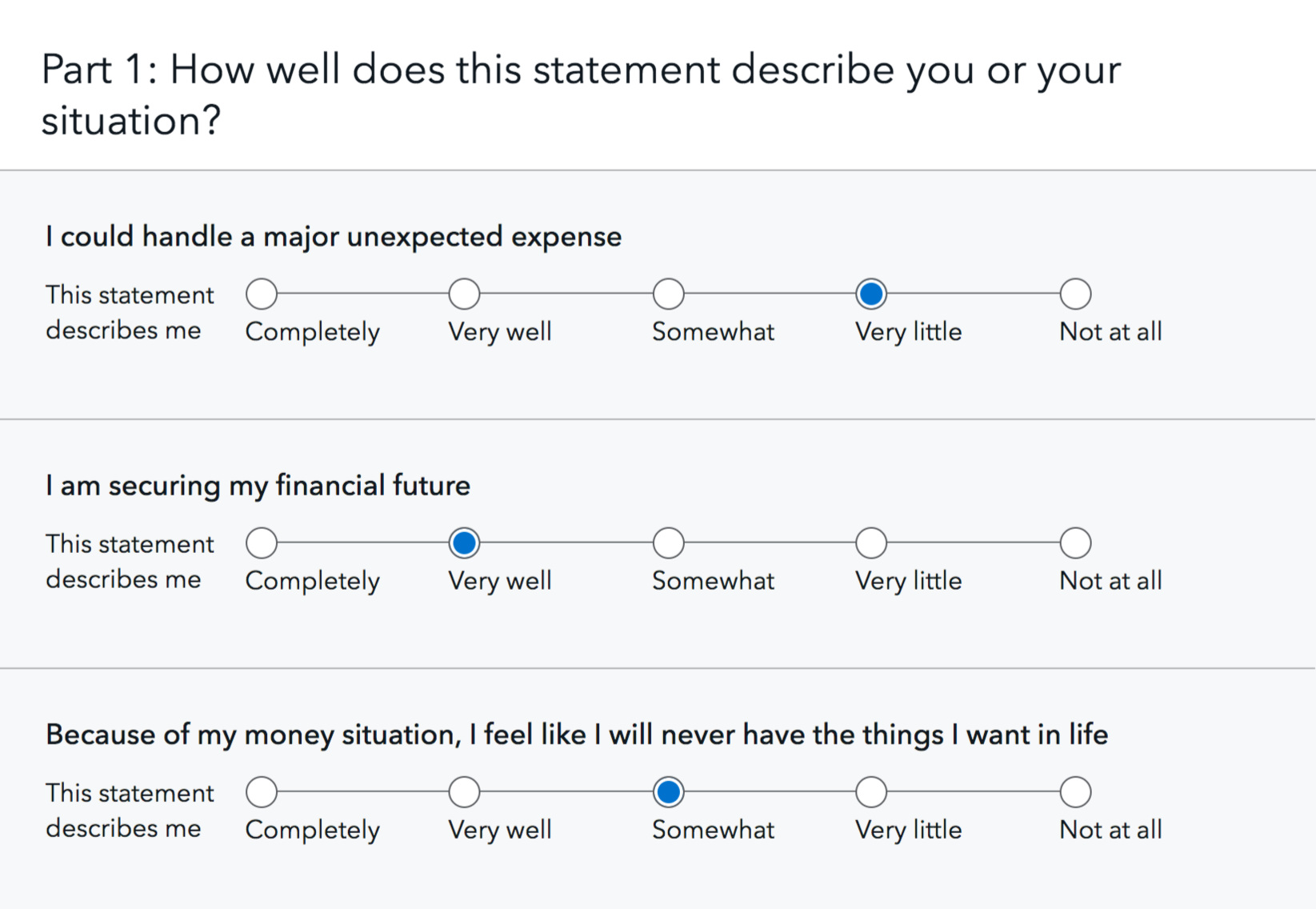 Measuring and Visualizing Financial Well-Being — Amy Cesal