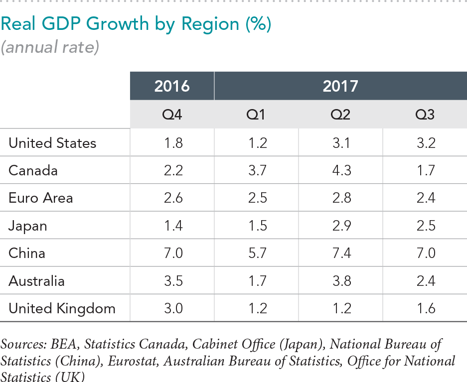 62679-Exhibits-GDP.png