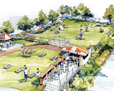 DogParkProject