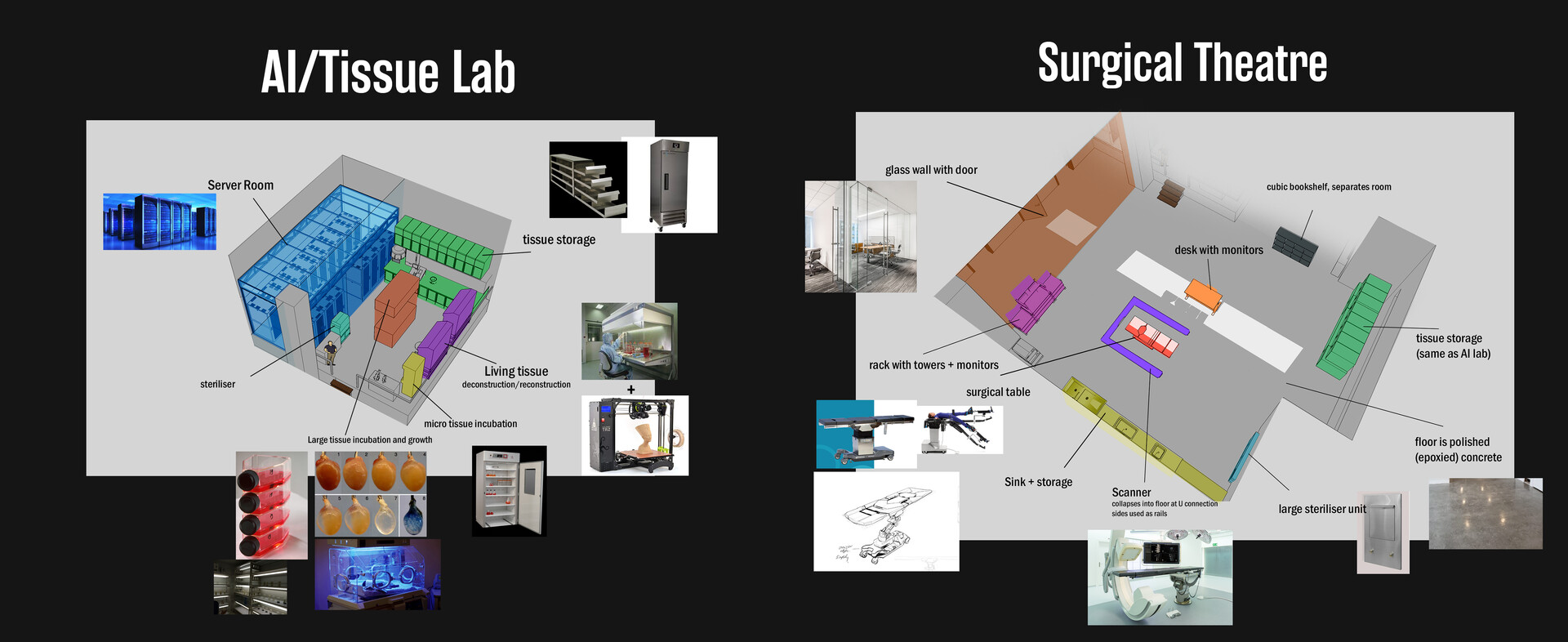 Labs callouts
