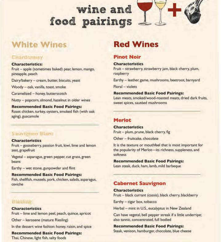 Wine&Food.png