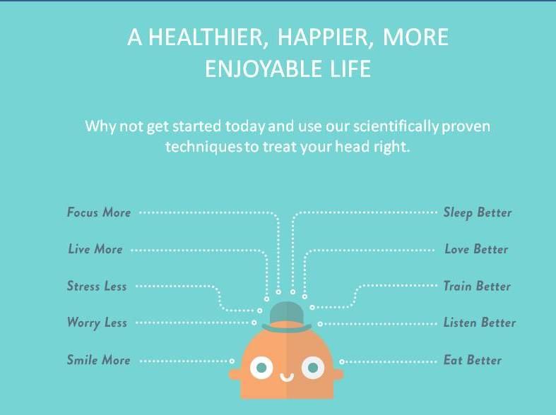 Graphic courtesy of Headspace.com