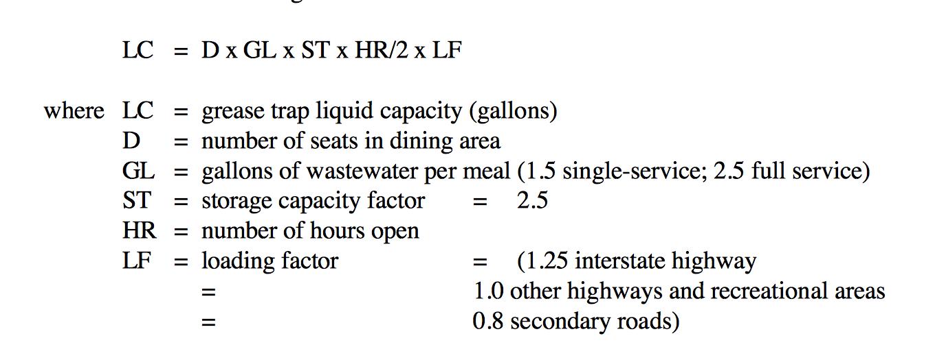 Filter Wrap Minimum Requirements