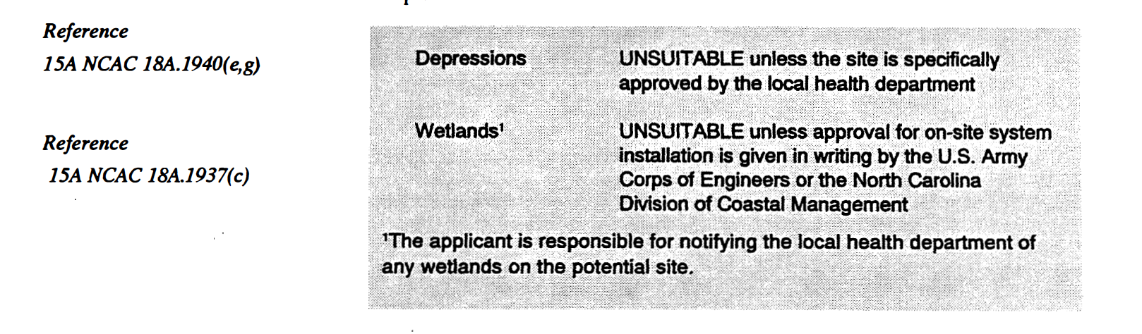 Two landscape positions that are UNSUITABLE for on-site systems are depression and wetlands.