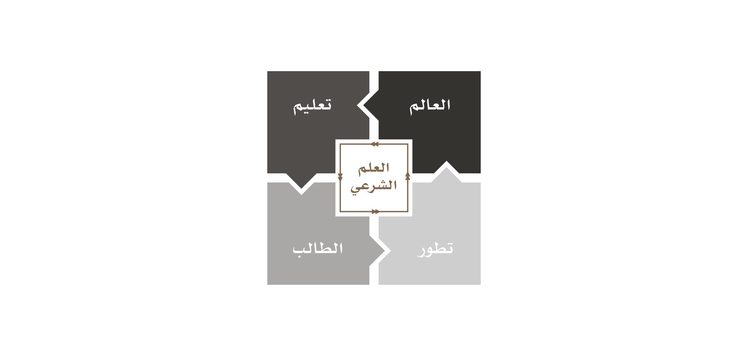 alrasekhoon Presentation NEW_Page_06.jpg