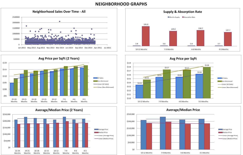 T4Graphs.JPG
