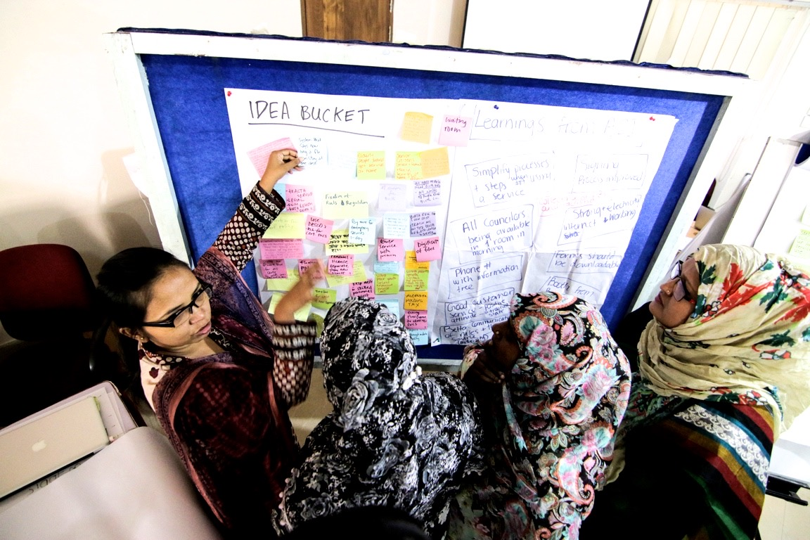 Prioritising challenges in Gazipur, from the perspective of slum-dwelling women leaders