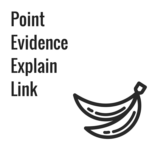 Persuasive writing help