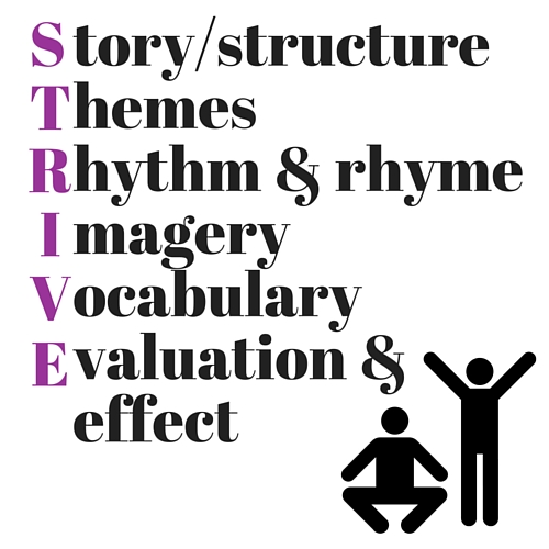 Analysing poems help
