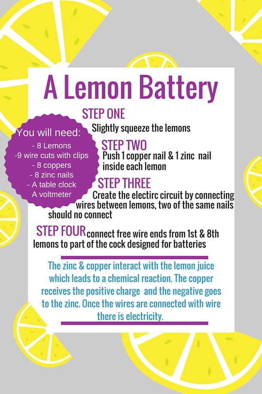 A lemon battery instructions