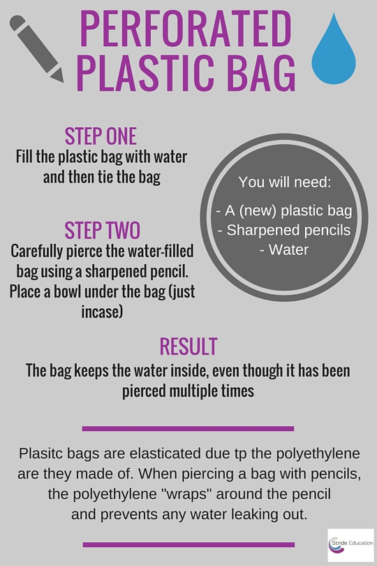 Perforated Plastic Bag experiment intructions