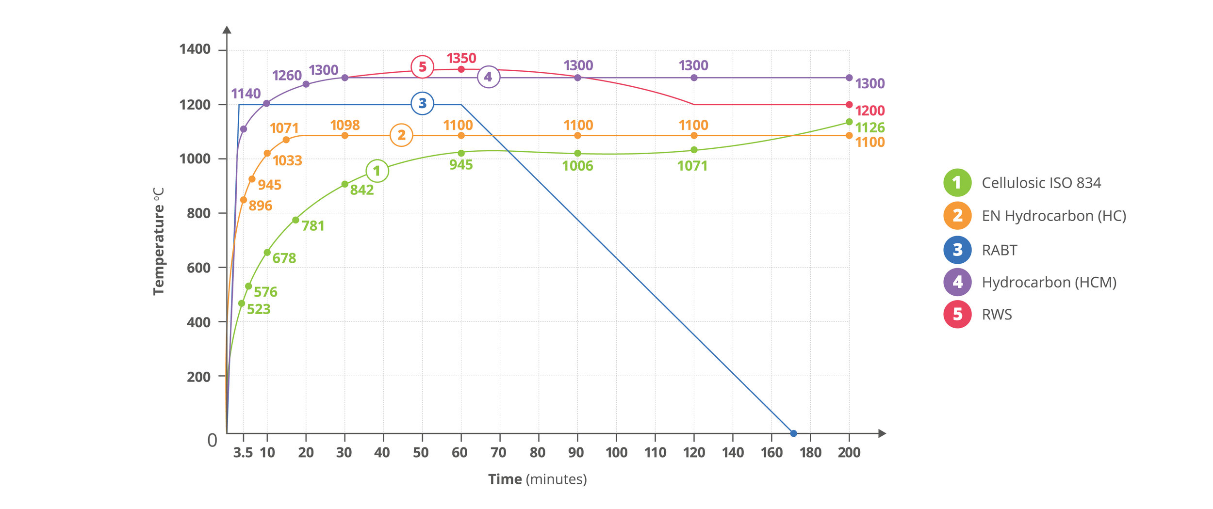 Soben-RT-Graph.jpg