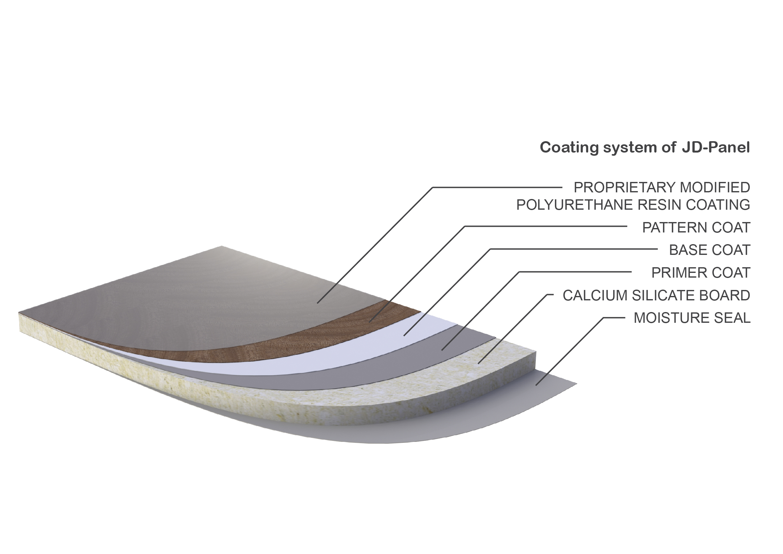 JD Panel coating for website.jpg