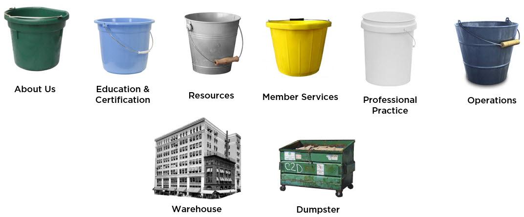 functional buckets