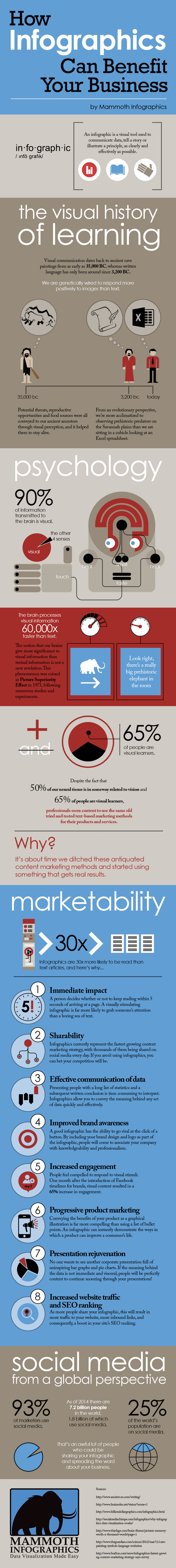 why-infographics.jpg