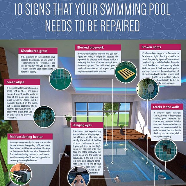 Our #infographic on behalf of The London Swimming Pool Company depicts 10 signs that a pool may need to be repaired.  www.mammothinfographics.com/10-signs-that-your-swimming-pool-needs-to-be-repaired