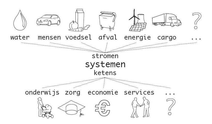 TvT_Smart Urbanism process en design tool 4.jpg