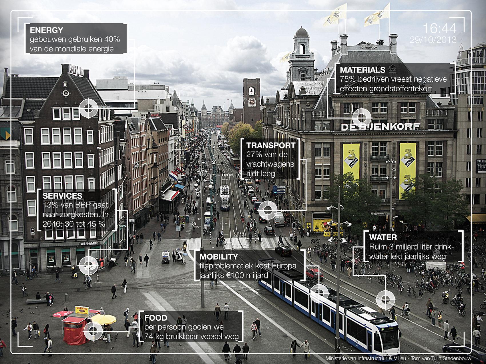 TvT_Smart City Kompas 2.jpg