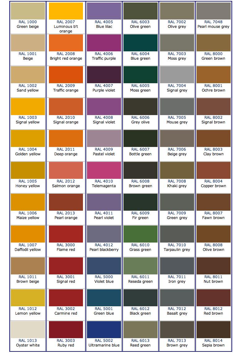 RAL-colours-Chasingspace-1.jpg