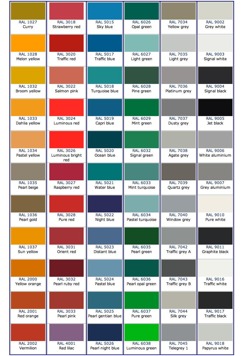 RAL-colours-Chasingspace-3.jpg