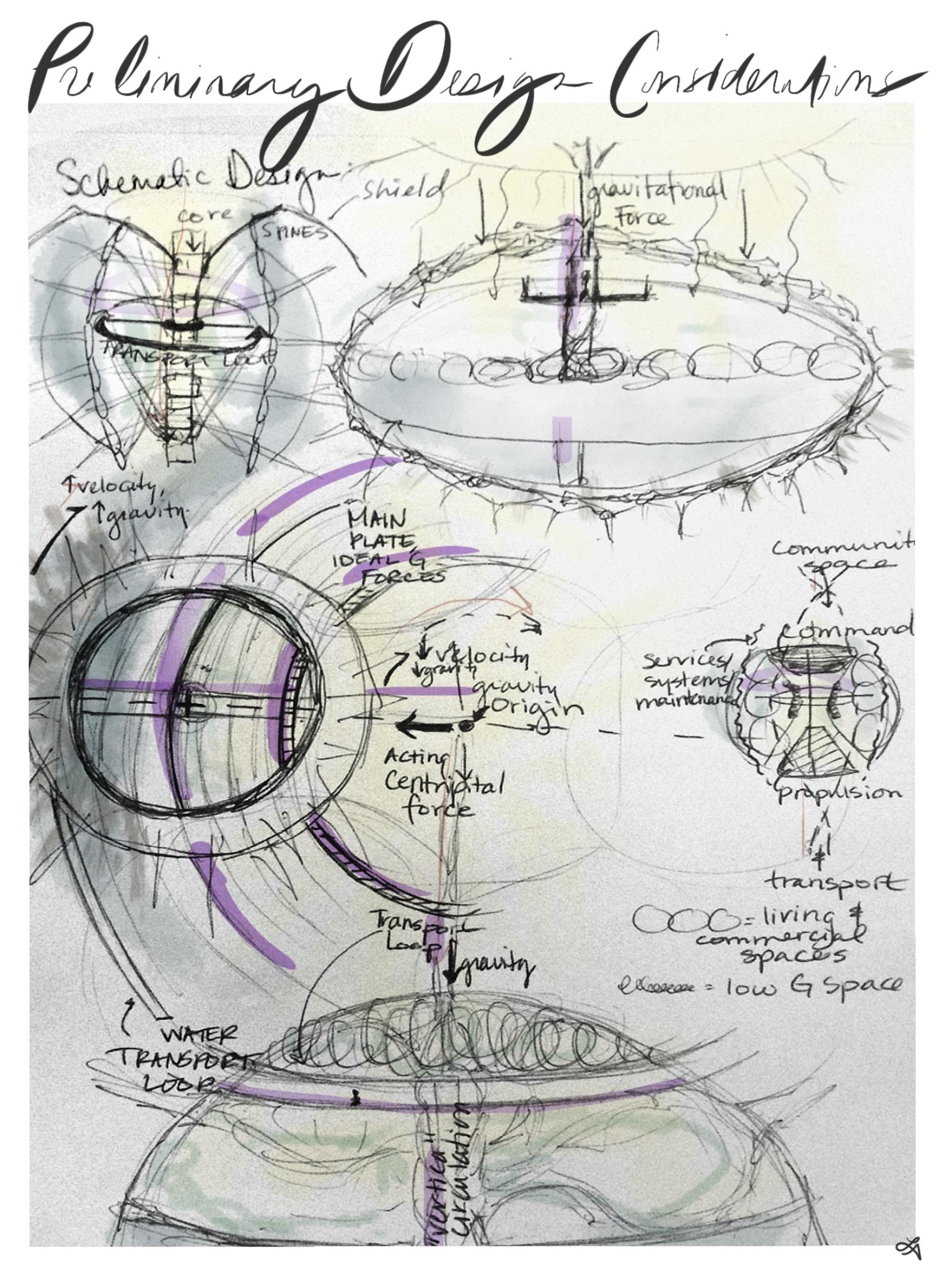 Thesis -Prelim Design.png