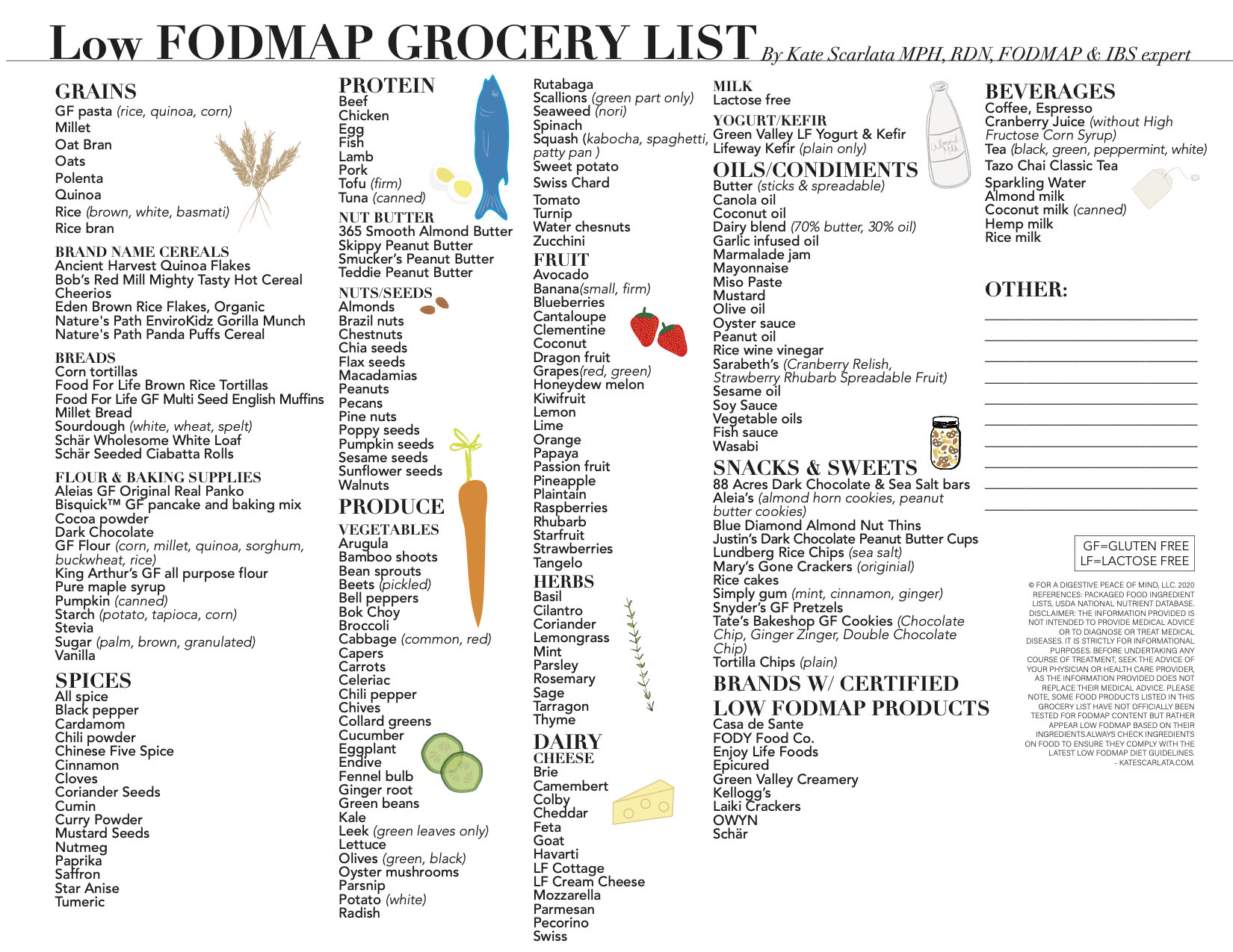 low food maps diet for sibo
