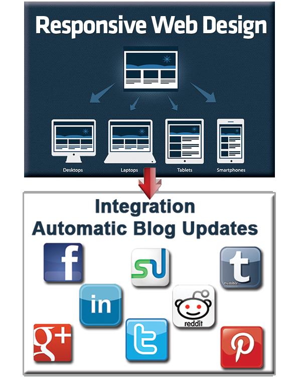 Casar   Enterprises - Responsive Designs & Integration with Social Media Sites