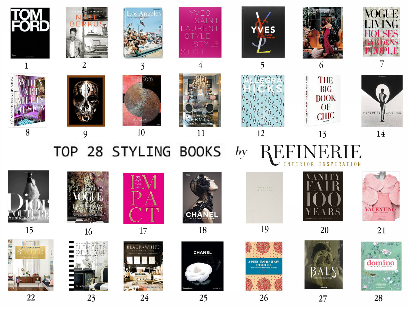 Coffee Table Books Blog Refinerie