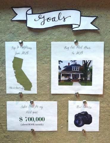 Make your goals into a visual collage